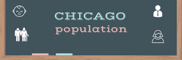 Chicago population